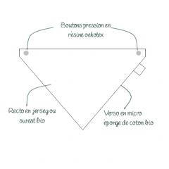bavoir bandana coton bio
